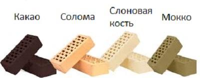 Кирпич облицовочный Терекс: характеристики и преимущества